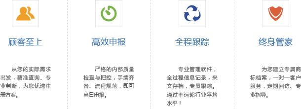 南通商標注冊(圖3)