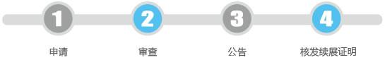南通商標續展(圖1)